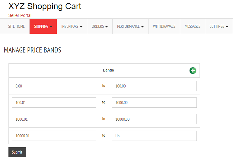 manage price bands