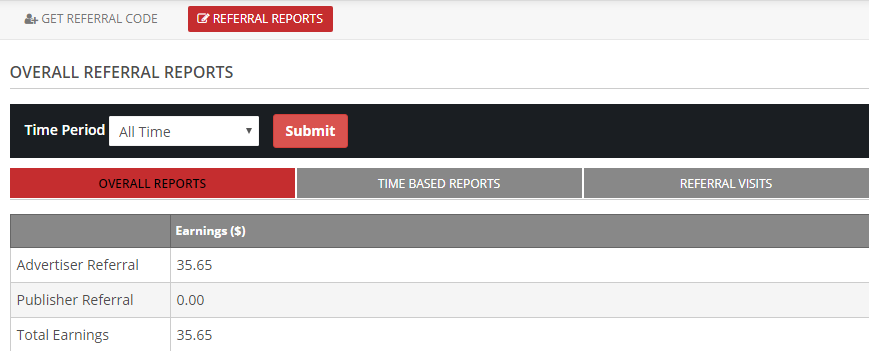 referral reports - overall