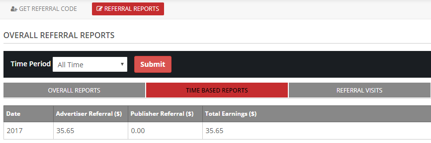 referral reports - time based
