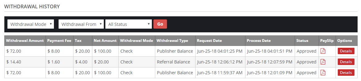 withdrawal history - publisher